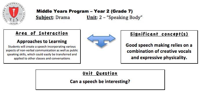 good speeches for grade 7