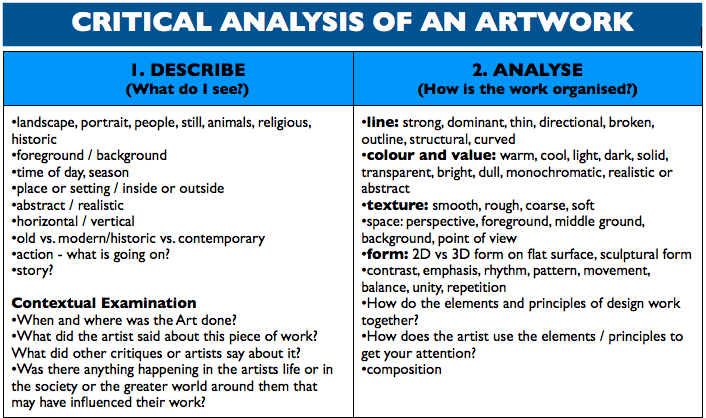 art work analysis The following questions were supplied by prof craig roland of the university of  florida, gainesville he is also the creator of the terrific art junction and art.