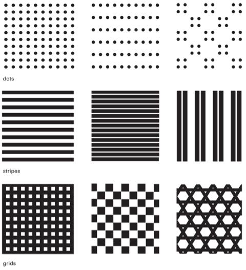 View these examples how pattern can be used: Finding Inspiration for ...