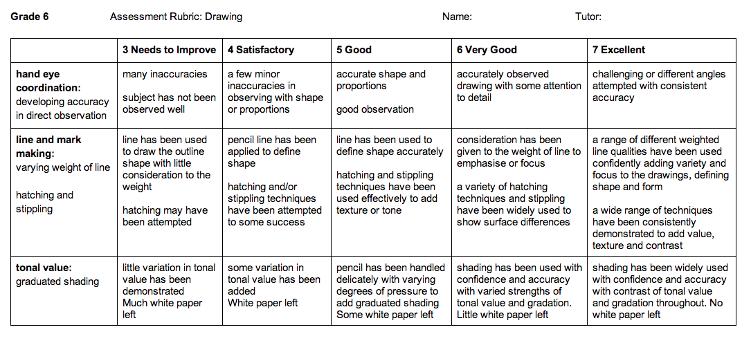 Line Art Rubric Grade : Curkovicartunits uwc gr u drawing rubric